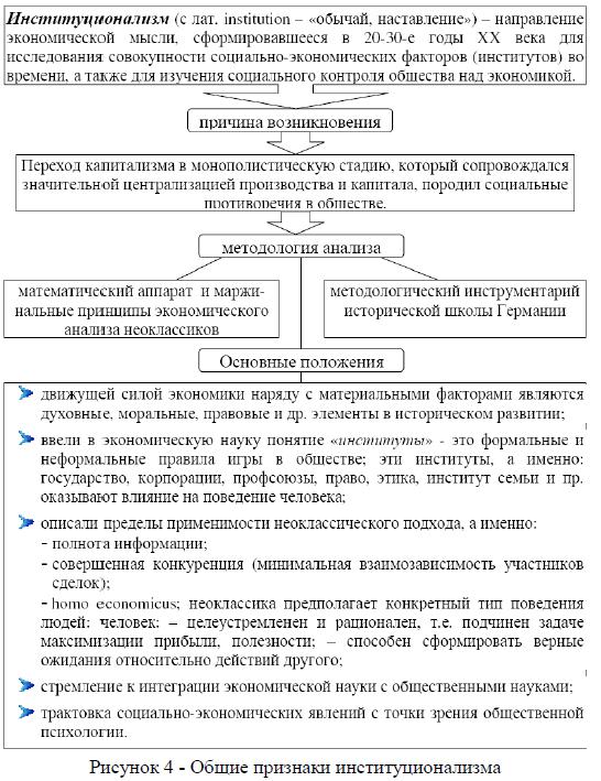 Решение задач по институциональной экономики статика задачи и их решение
