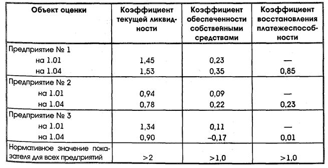 Стратегический менеджмент фатхутдинов р а