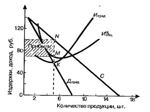 греков крючков чешко русский язык 10 11 решебник скачать