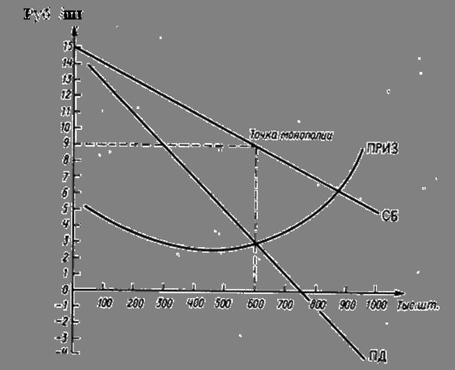 Шпаргалки показателей сопоставления метод предельных