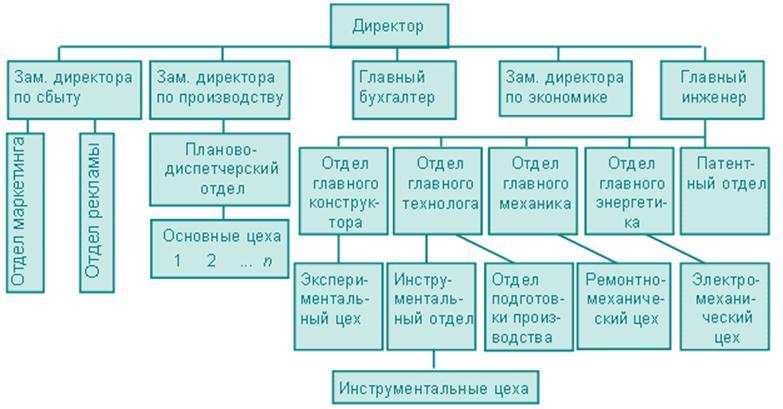 Детская поликлиника 2 города нижневартовск